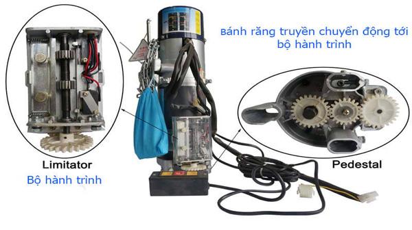 Hướng dẫn cách vệ sinh motor cửa cuốn hiệu quả nhất